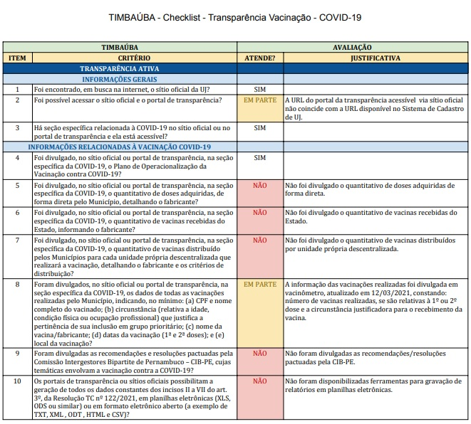 checklist_-_transparencia_vacinacao_-_covid-19