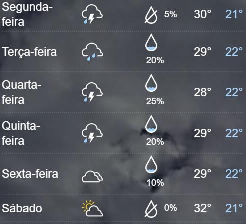 clima-chuva-timbauba