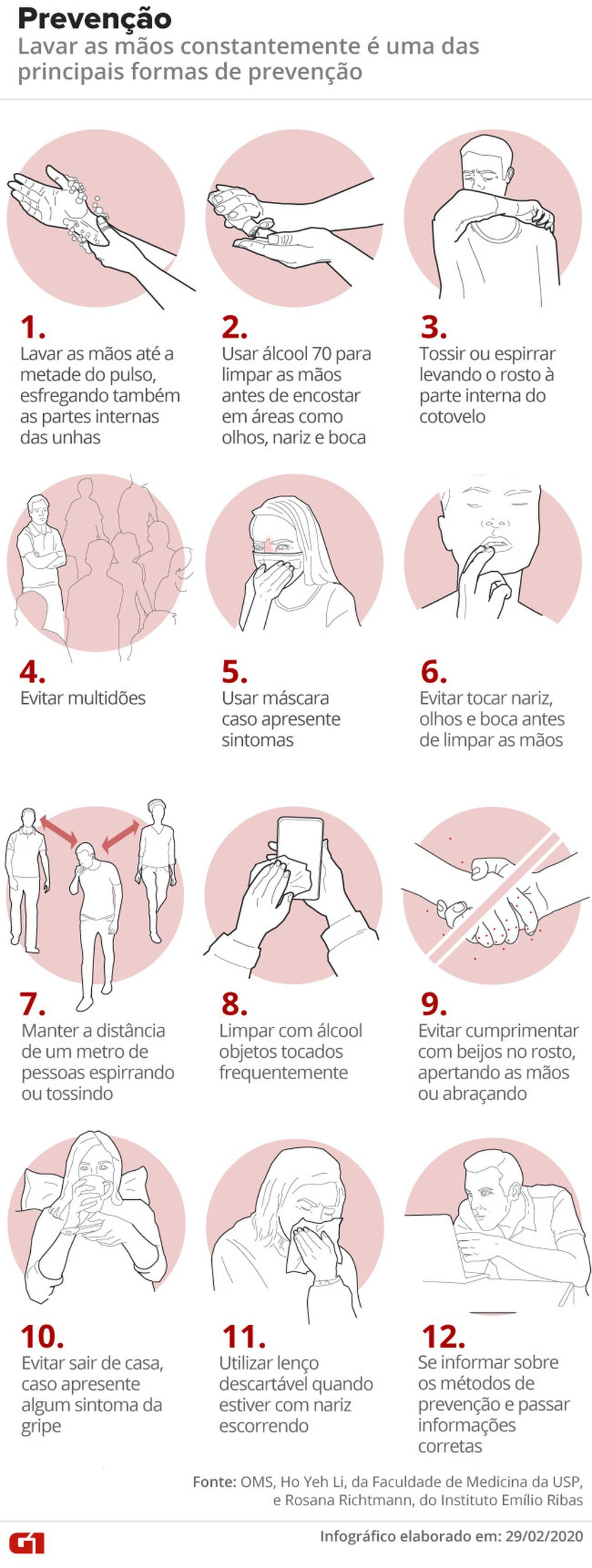 prevencao-coronavirus-v2